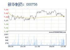 華魯控股集團有限公司