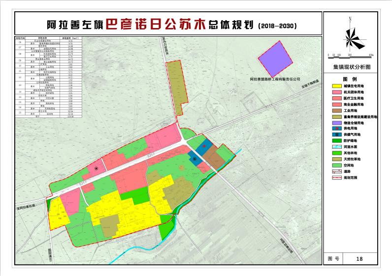 阿拉善左旗巴彥諾日公蘇木總體規劃(2018-2030)