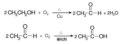 新型氧化反應技術
