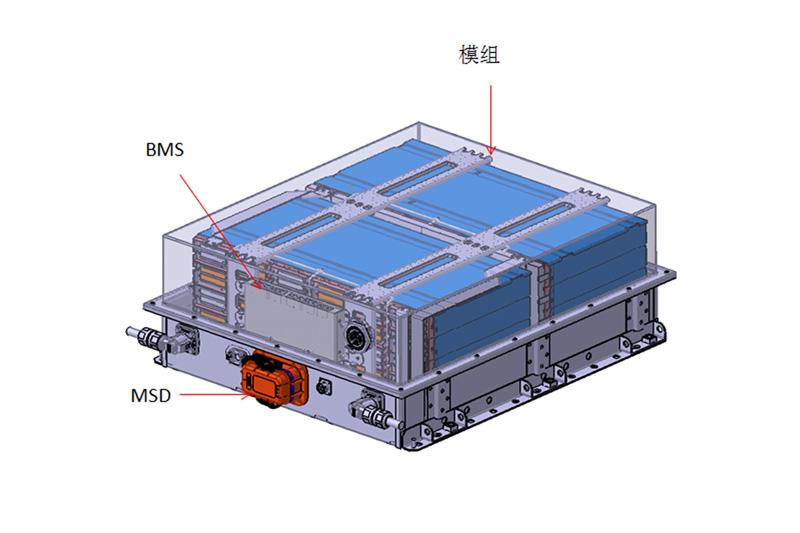 標準箱B箱(4P24S)