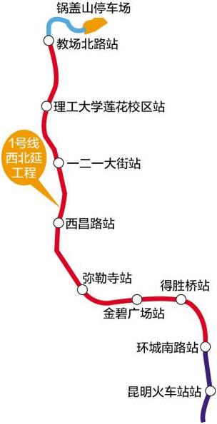 昆明軌道交通1號線西北延項目