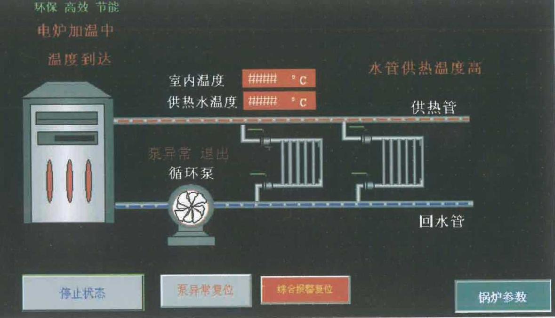 超導熱能換熱機組