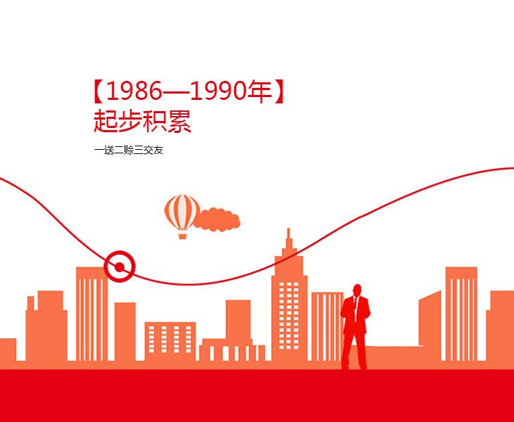 1986—1990年