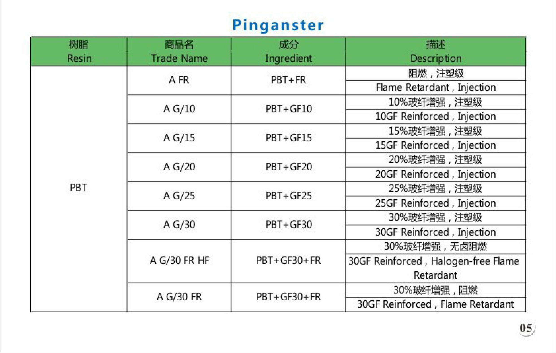 pinganster PBT