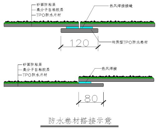 TPO熱塑性聚烯烴防水卷材標準化 施工工藝