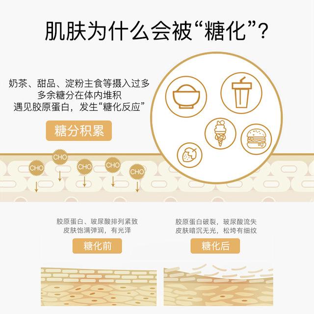 定制款富勒烯面膜 蛋白燈泡收縮毛孔抗糖抗初老補水緊致蠶絲面膜3