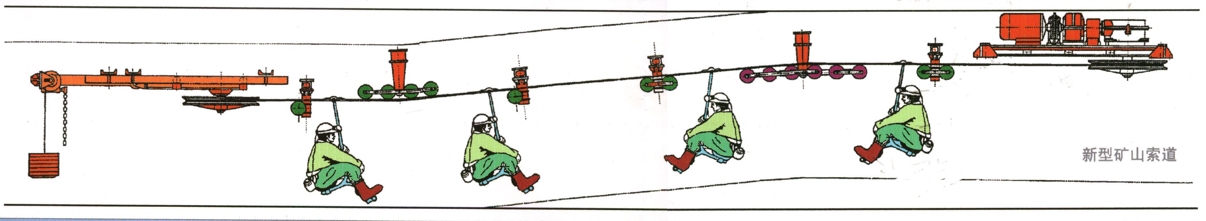 8.煤礦架空乘人裝置