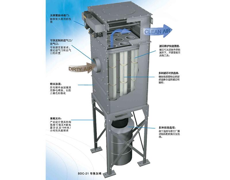 UAS設備-農村污水處理設備