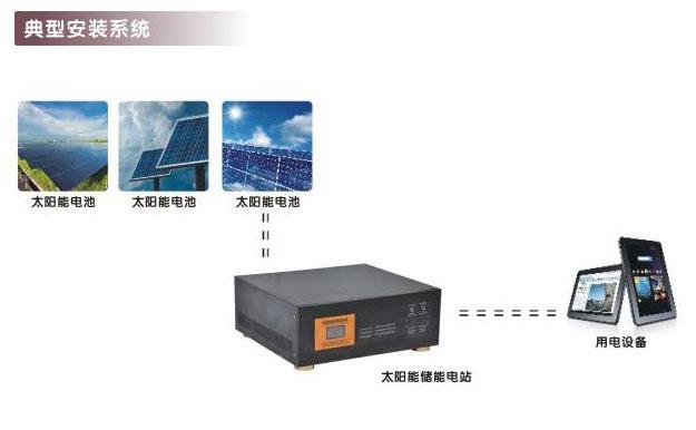 储能电站电池管理系统BMS