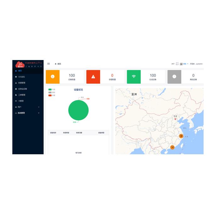 通信应急设备管理平台