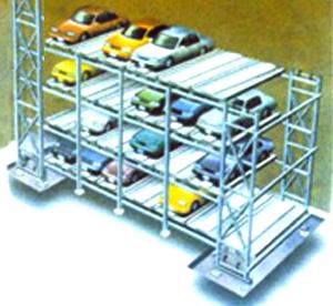 PDX系列多層循環式停車設備