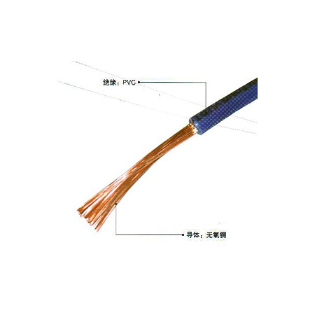 BVR型450/750V銅芯聚氯乙烯絕緣軟電纜