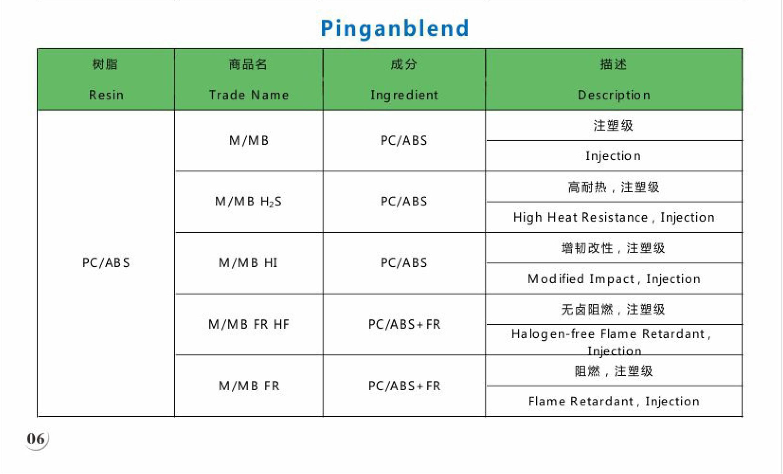 pinganblend PC/ABS
