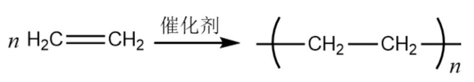 聚合反應技術