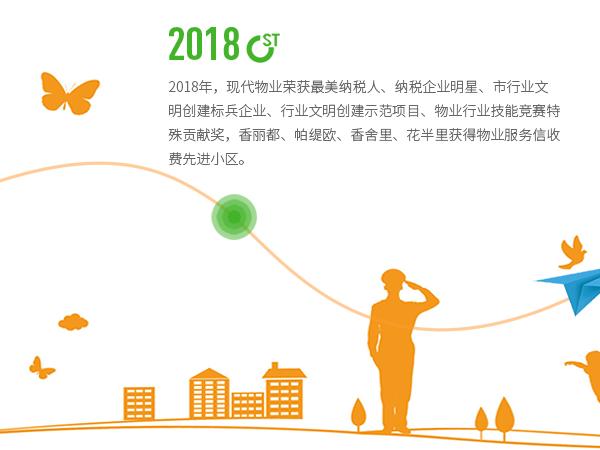 2018年大事記