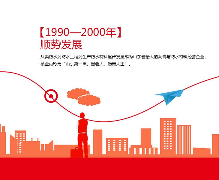 1990—2000年