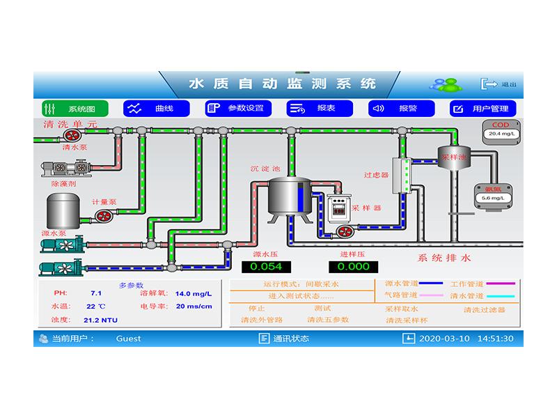 水質自動監測系統