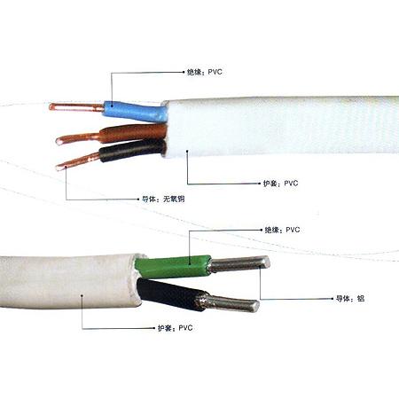 BVVB、BLVVB型300/500V銅芯和鋁芯聚氯乙烯絕緣聚氯乙烯護套型電纜