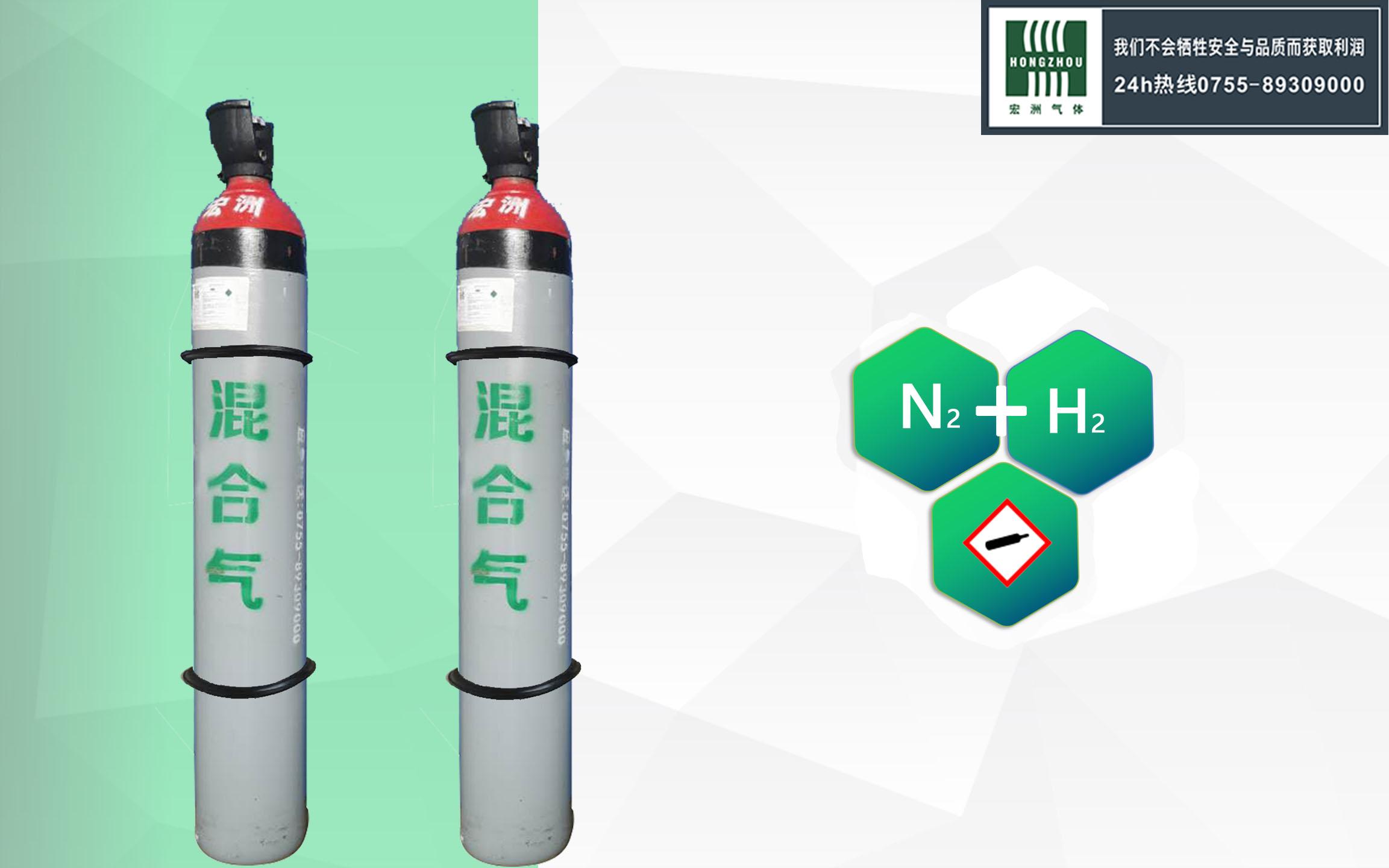 氮加氫混合氣