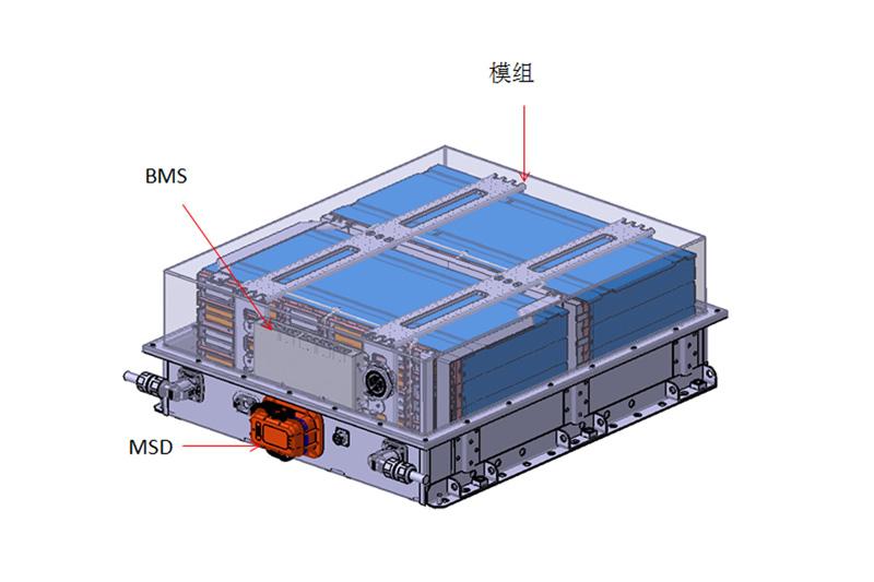 標準箱B箱(3P36S)