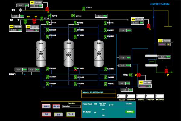 EVA尾氣乙烯回收技術